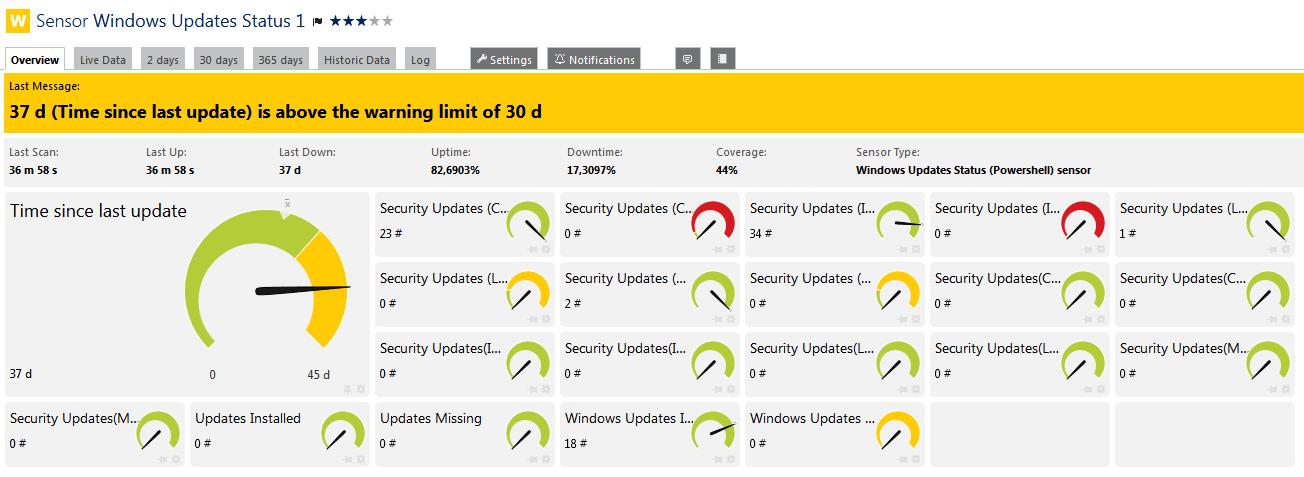 Recent Security Enhancements in PRTG
