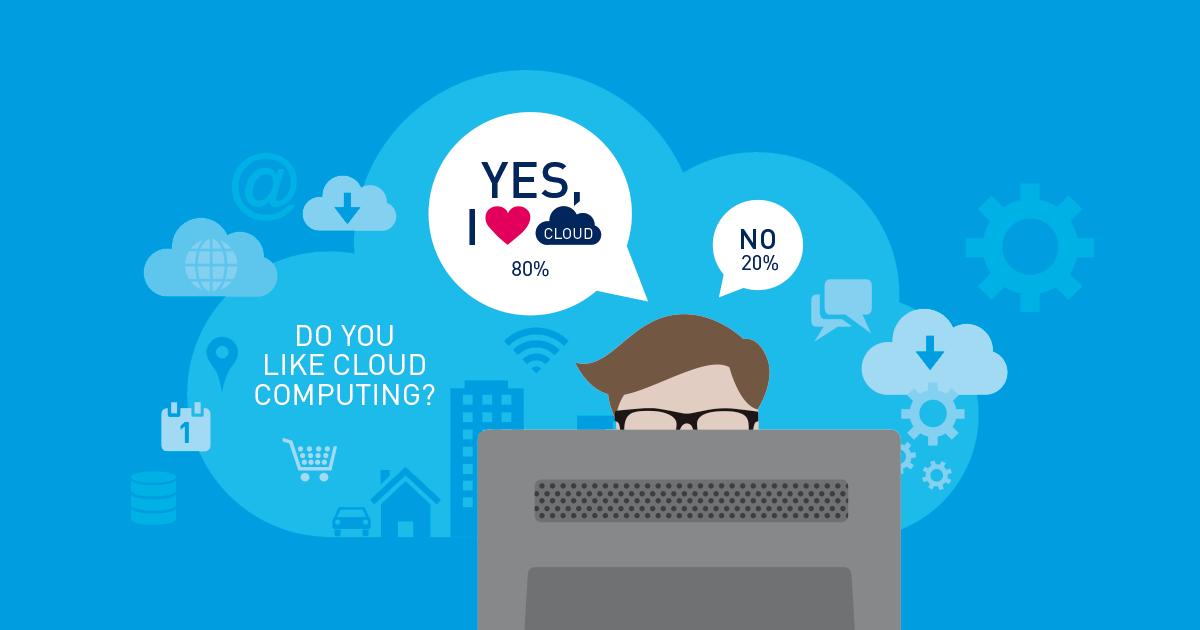 Preview image of Report Cloud Survey ()