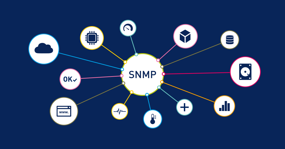 snmp-1-fb.png