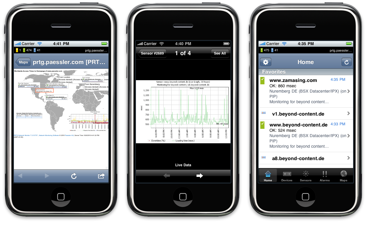 mobile monitoring