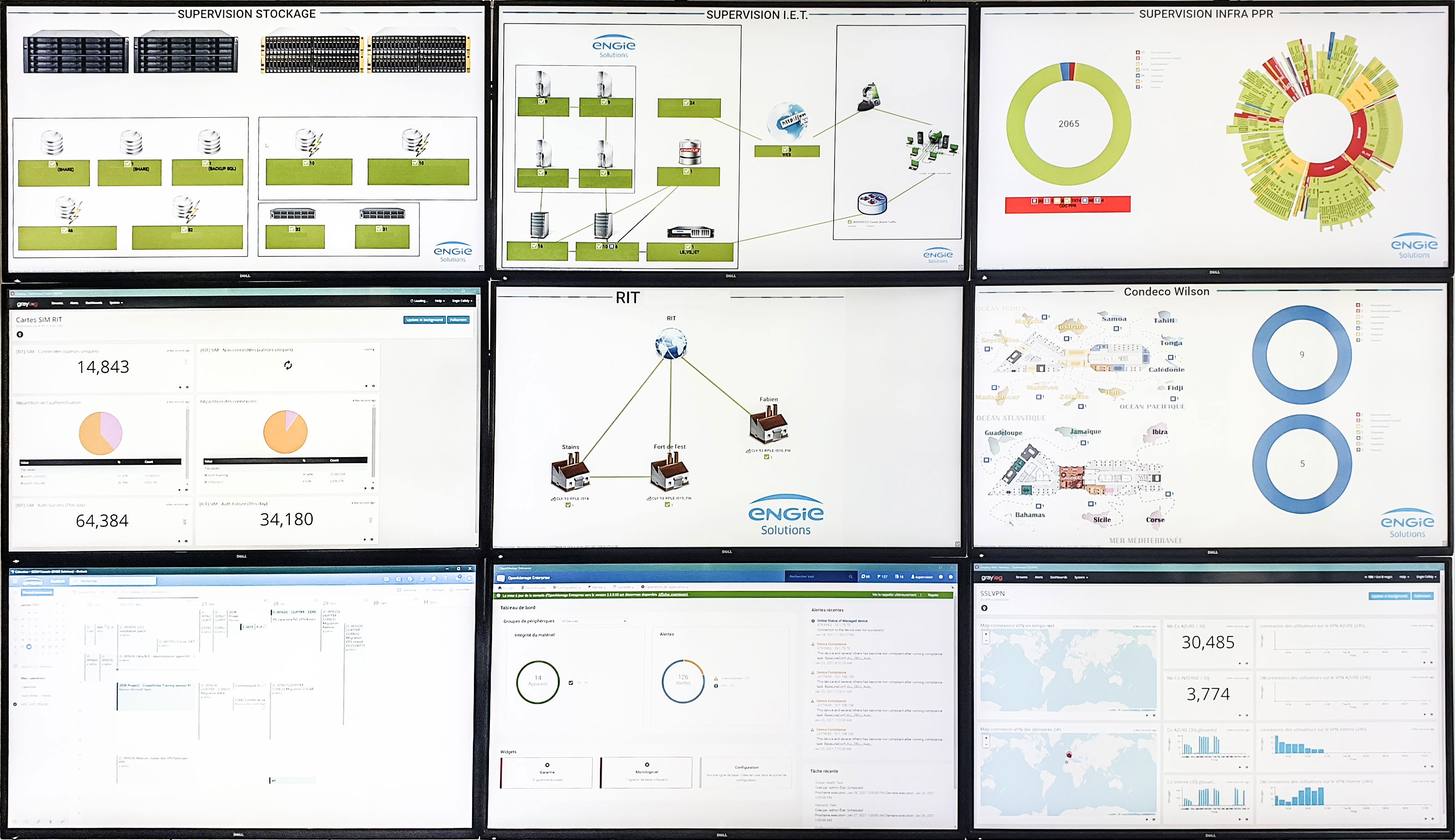 Dashboards de ENGIE Solutions
