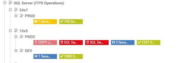 05_sql_server_itps_operations.png