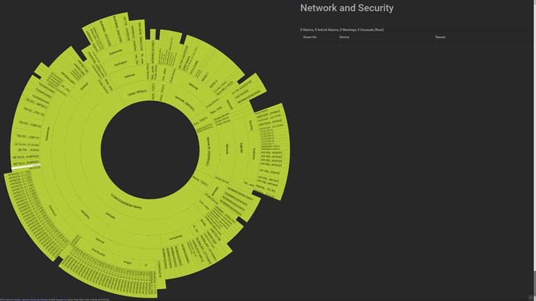PRTG map – Microsoft