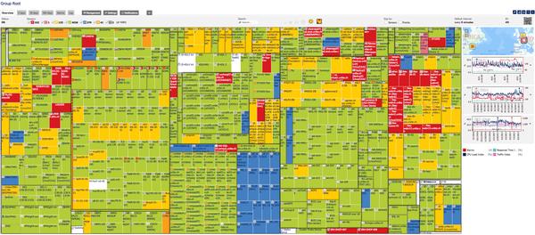 Netzwerküberwachung mit PRTG Network Monitor, Group Root-Map