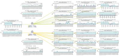 Netzwerküberwachung mit PRTG Network Monitor