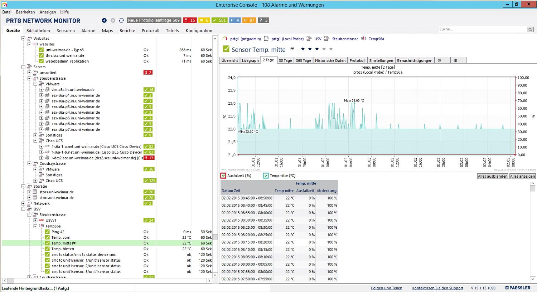 PRTG zeigt die Historie der Monitoring-Daten in einem Graphen an und verschafft dem zuständigen Mitarbeiter so einen schnellen Eindruck mit allen wesentlichen Informationen