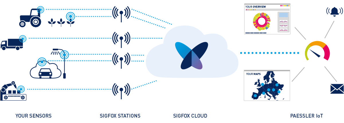 sigfox-infographic.png