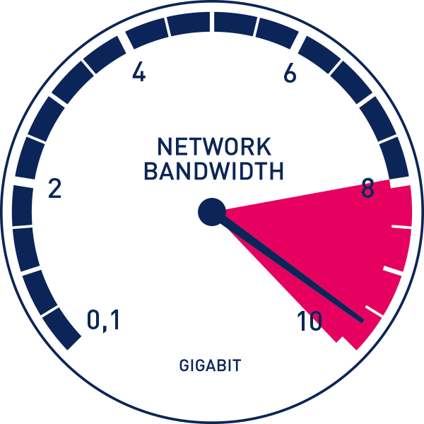 What is Bandwidth? - Definition and Details