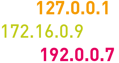 IP address - Definition and Details