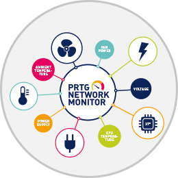 Preview image of PRTG IBM Monitoring Software (Monitoring Topic, hardware)