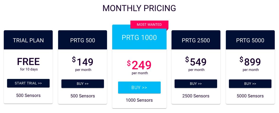PRTG hosted by Paessler - Service Description