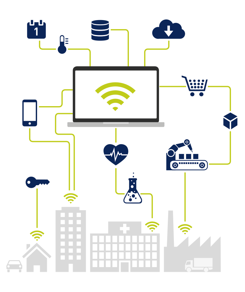 wifi-monitoring.png