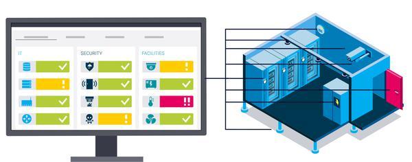 Datacenter monitoring