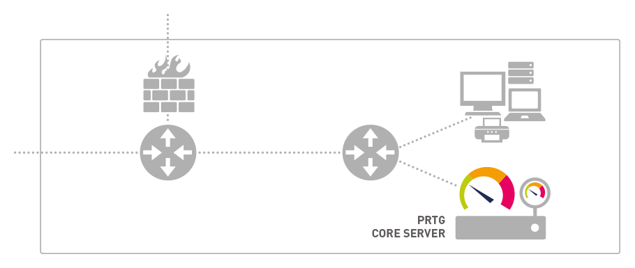 Infographic firewall core server
