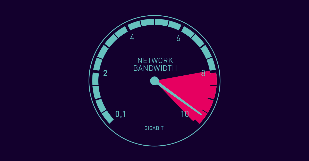 Monitor your company's network usage in real time (Monitoring Topic, performance)