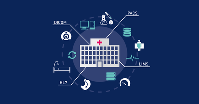 What is DICOM? Definition and Details ()