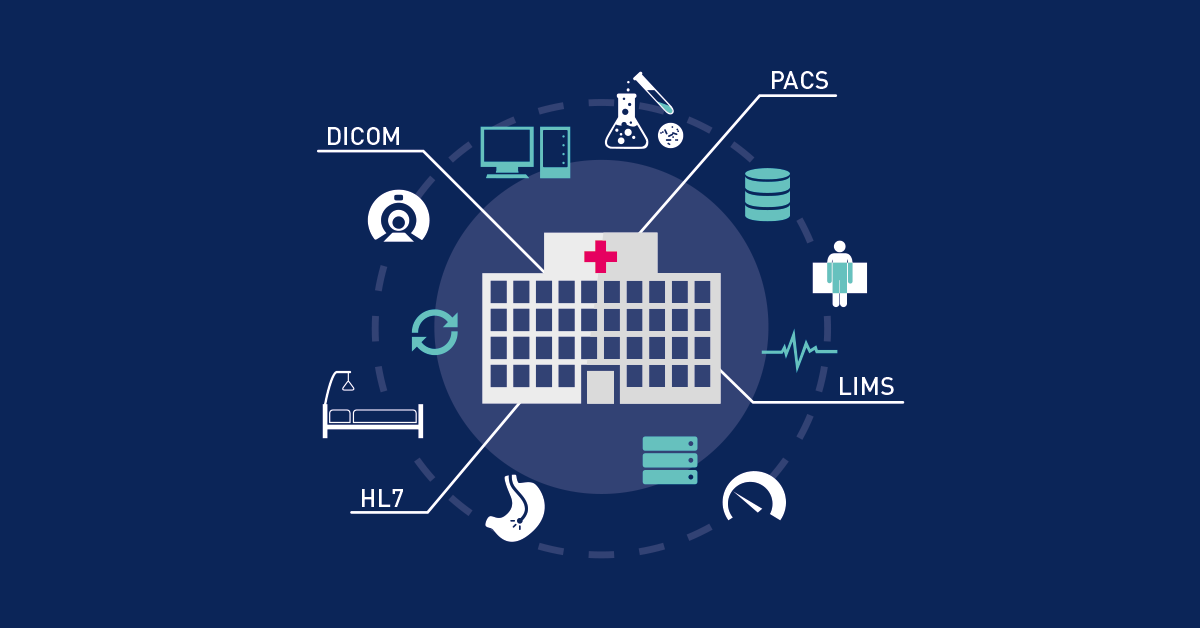 24/7 Hospital IT Monitoring with PRTG (Monitoring Topic, service)