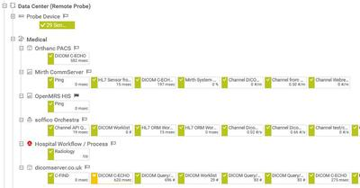 Gerätebaum einrichten in 3 einfachen Schritten (How to, Setup)