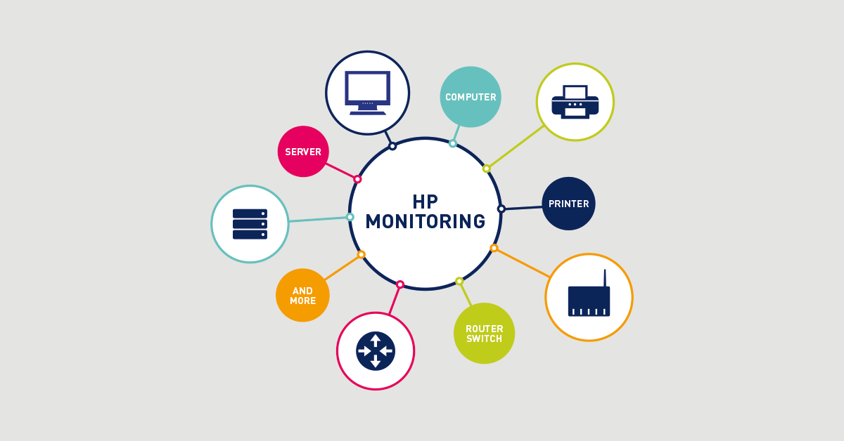 All-in-One HP Monitoring with PRTG (Monitoring Topic, hardware)