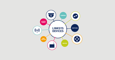 PRTG All-in-One Linksys monitoring software (Monitoring Topic, hardware)