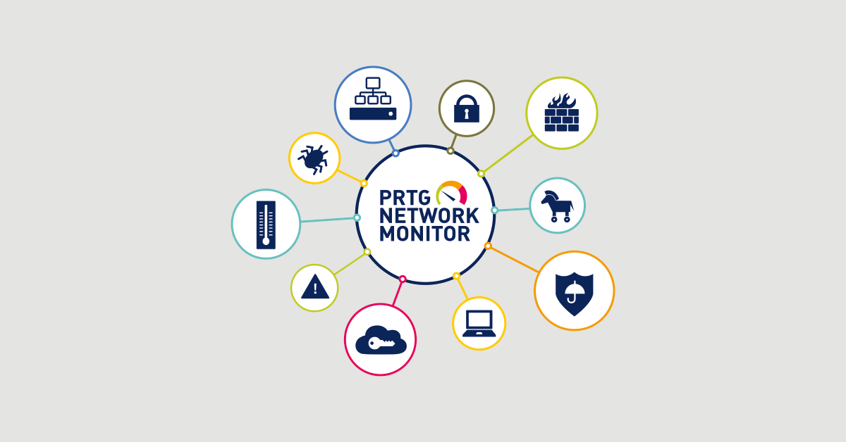 100% network security - Start monitoring with PRTG now! (Monitoring Topic, network)
