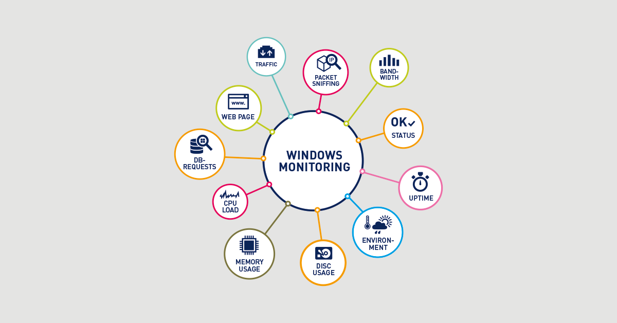 Free Windows monitoring - Uptime, event log, security and more (Monitoring Topic, application)