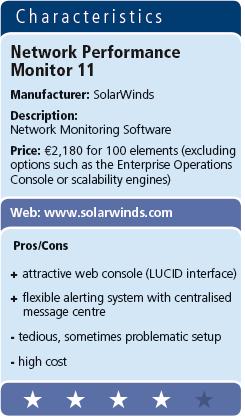 Network Performance Monitor characteristics