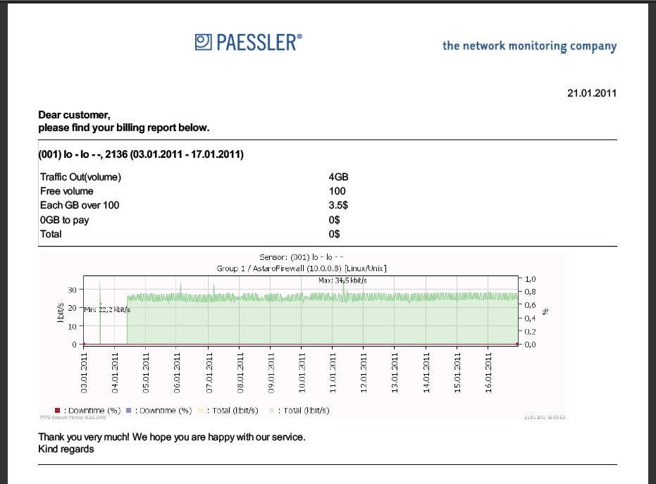 PRTG Billing Tool Sample PDF Report