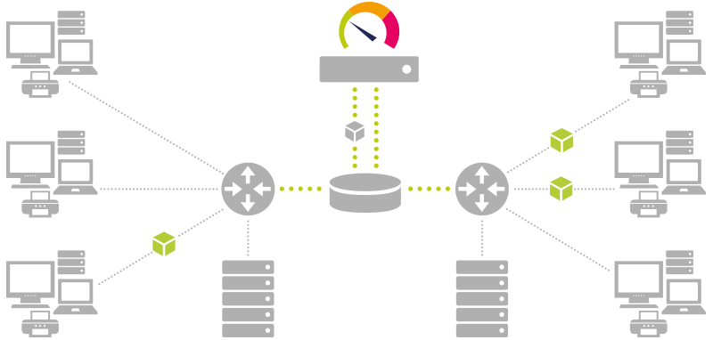 Data acqisition mit SNMP NetFlow