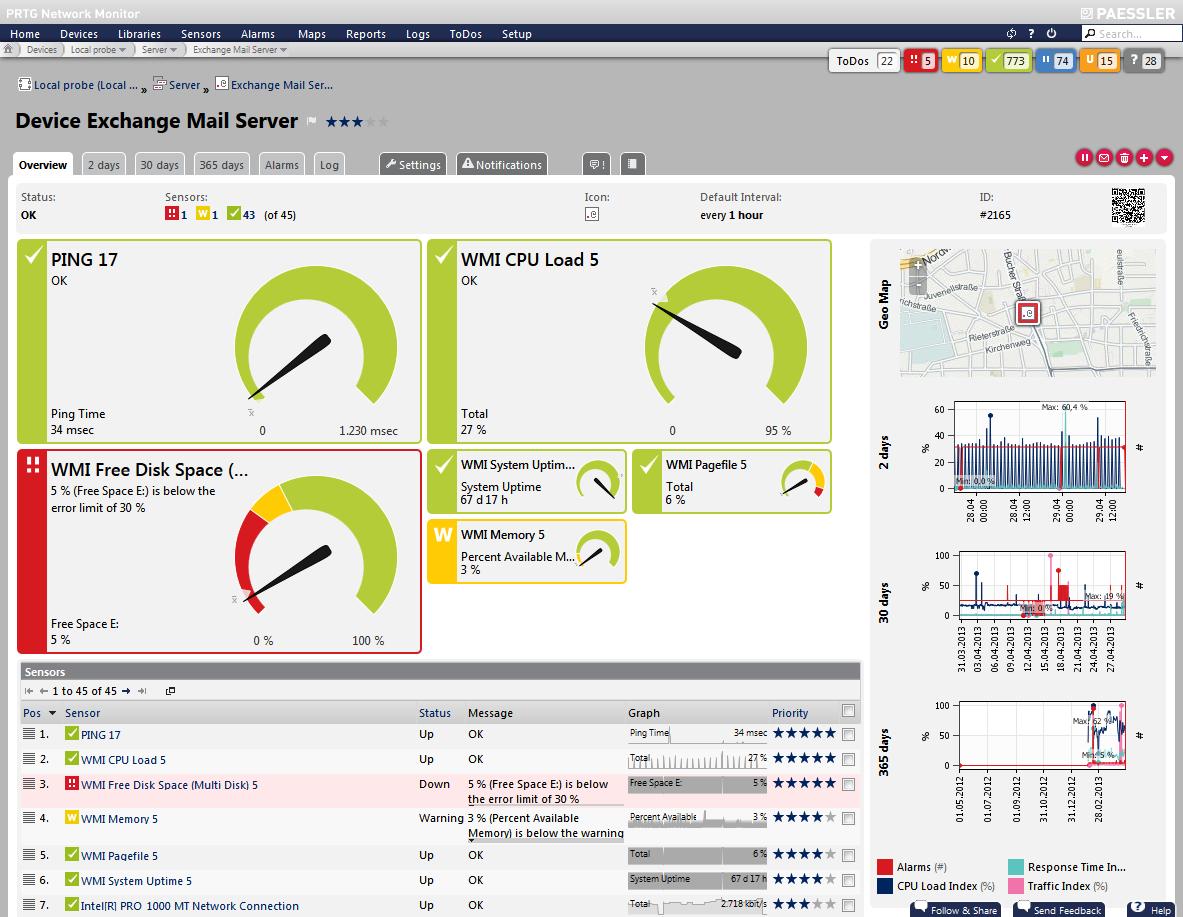 Microsoft Server Monitoring using PRTG