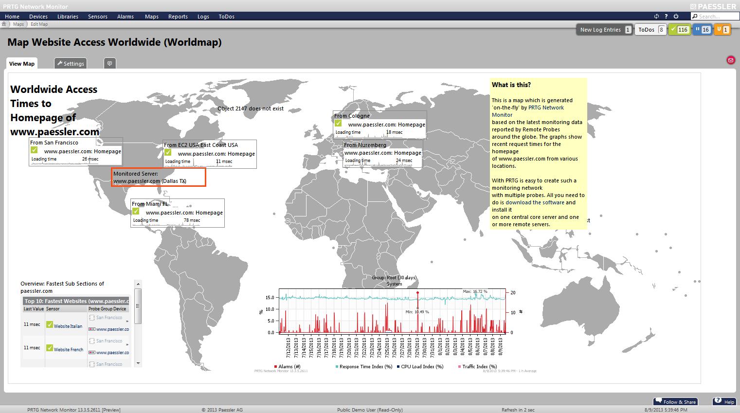 monitor website availability across the world