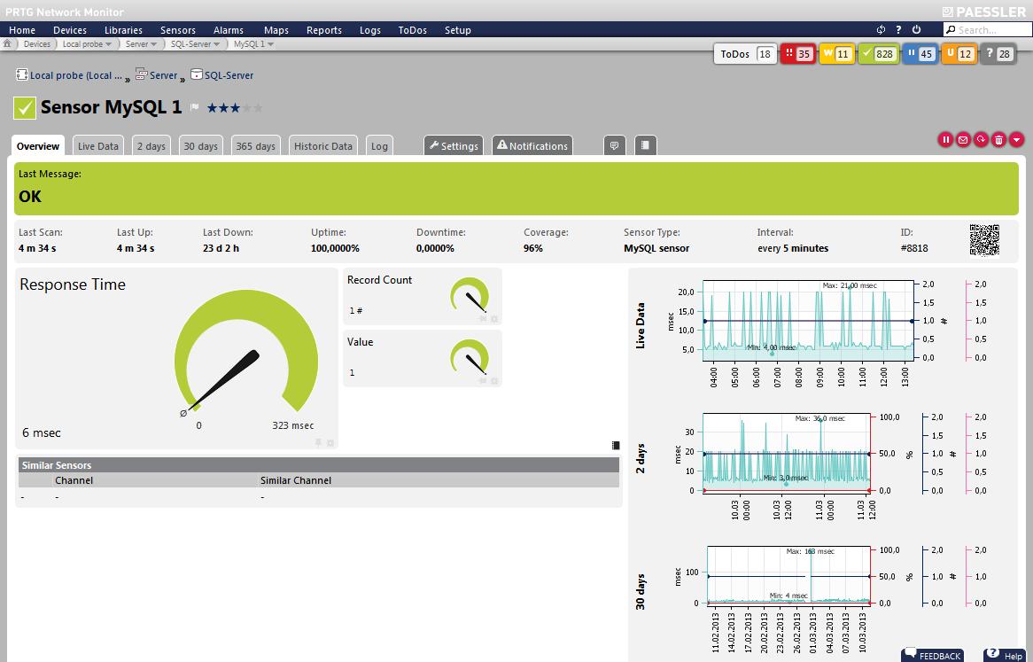 sql server monitoring software