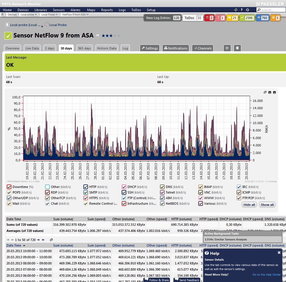 Netflow Monitoring with Free Sensors in PRTG