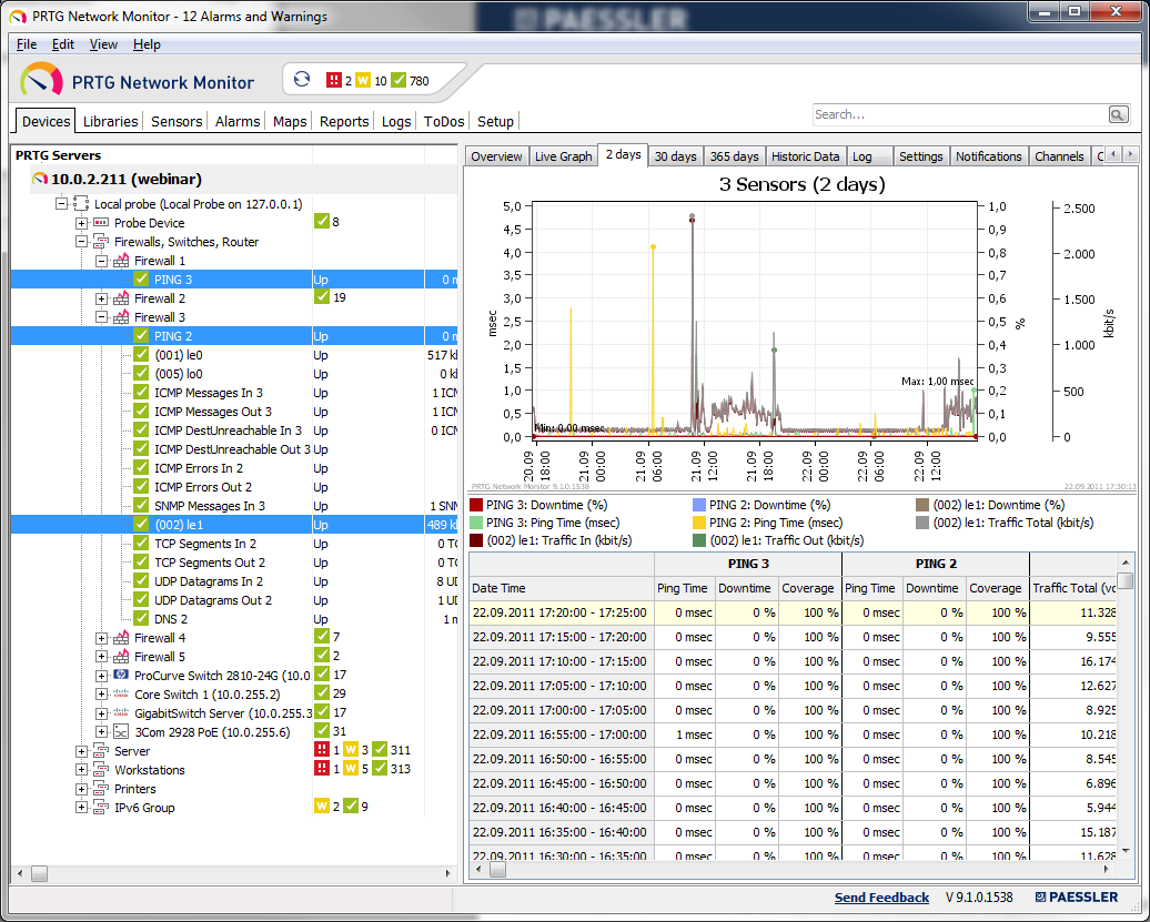 Event monitoring in PRTG