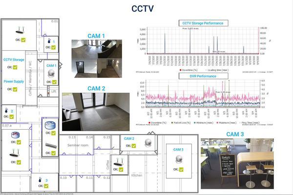 Interface de supervision de la securite physique