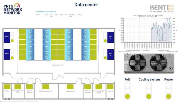 kentix_datacenter-12-half-width.jpg