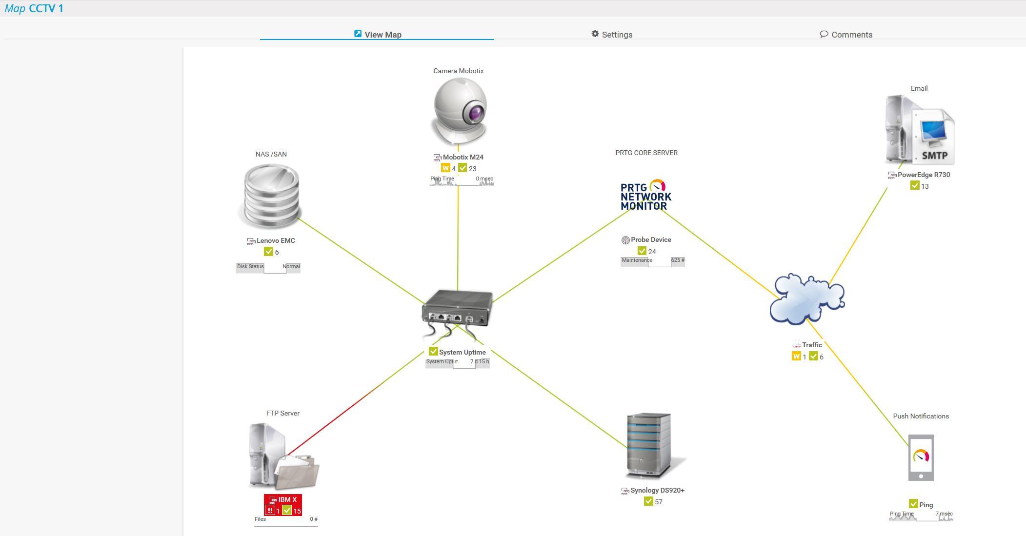 Netzwerkdiagramm eines Videoüberwachung-Setups