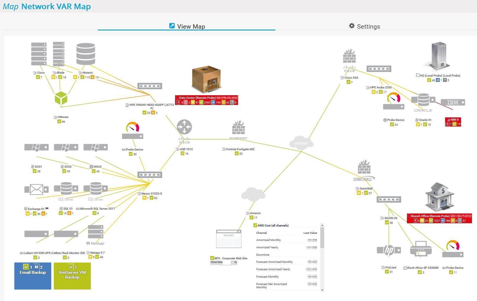 Netzwerk-VAR-Map