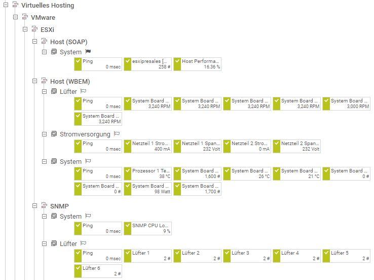 Beispiel-Gerätebaum eines virtuellen ESXi-Hosts