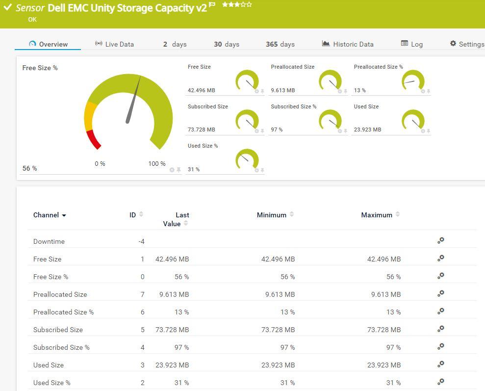 Dell EMC Unity Storage Capacity v2 sensor