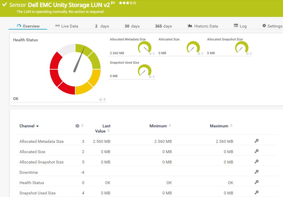 Dell EMC Storage LUN v2 sensor