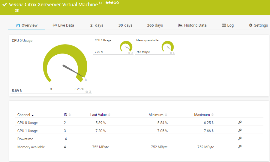 Sensor Citrix XenServer Virtual Machine