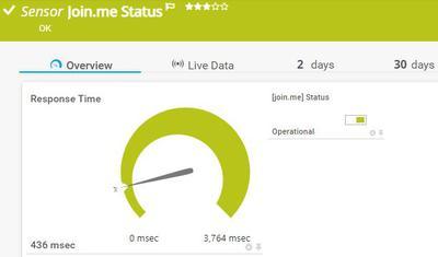 Sensor Join.me Status