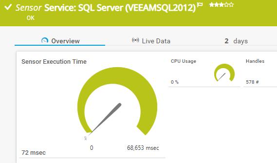 Monitoring a SQL service