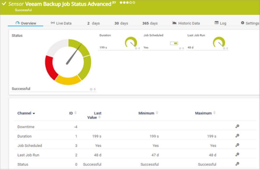 Sensor Veeam Backup Job Status Advanced
