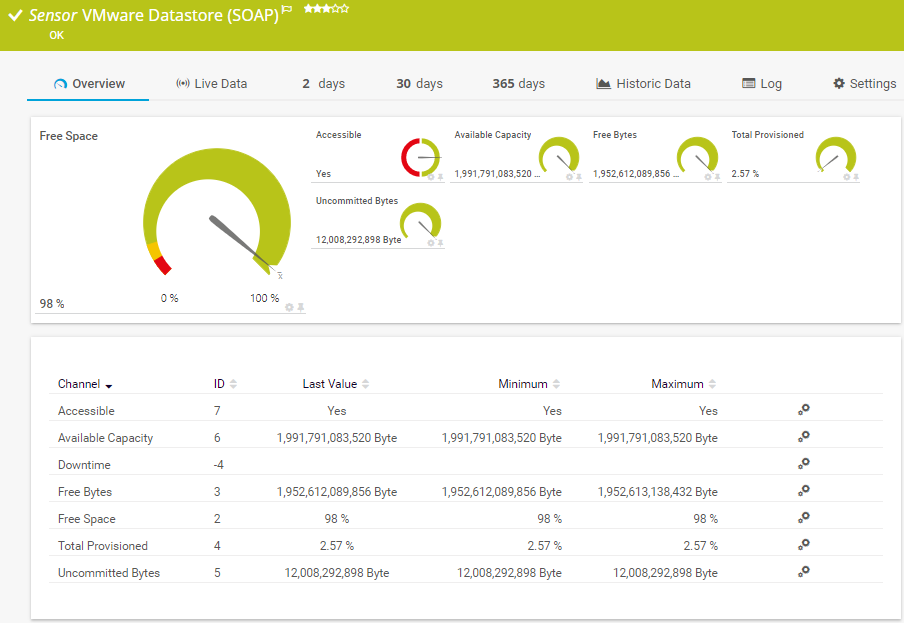 VMware Datastore SOAP Sensor