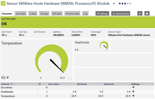 VMWare Host Hardware (WBEM) Sensor