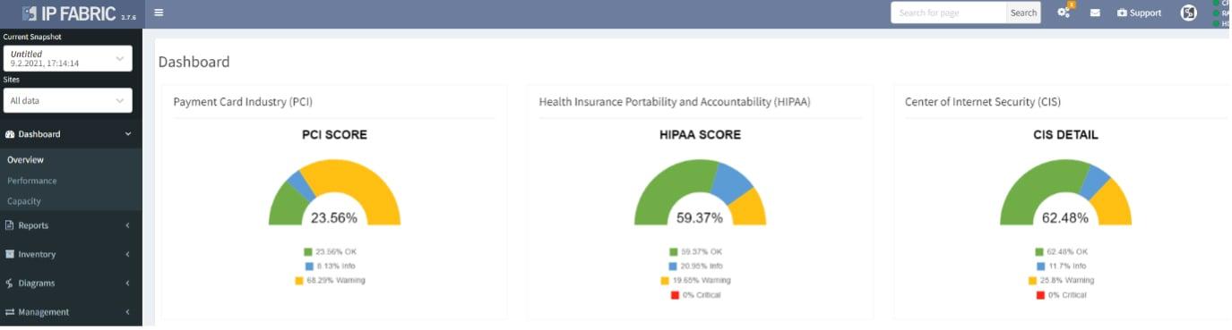 Screenshot: Compliance dashboard