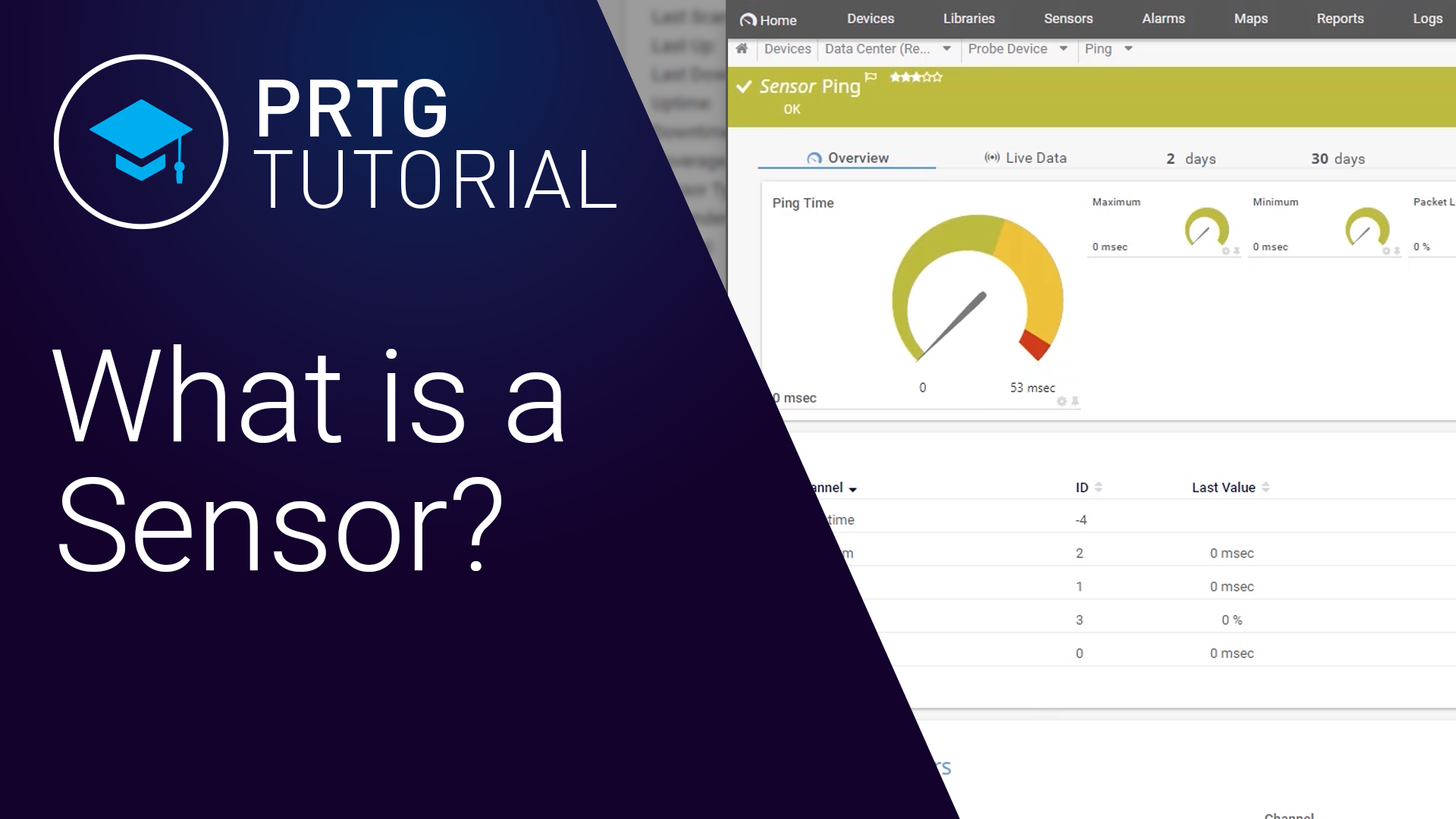 Video: PRTG Network Monitor - What is a sensor? (Videos, Sensors)