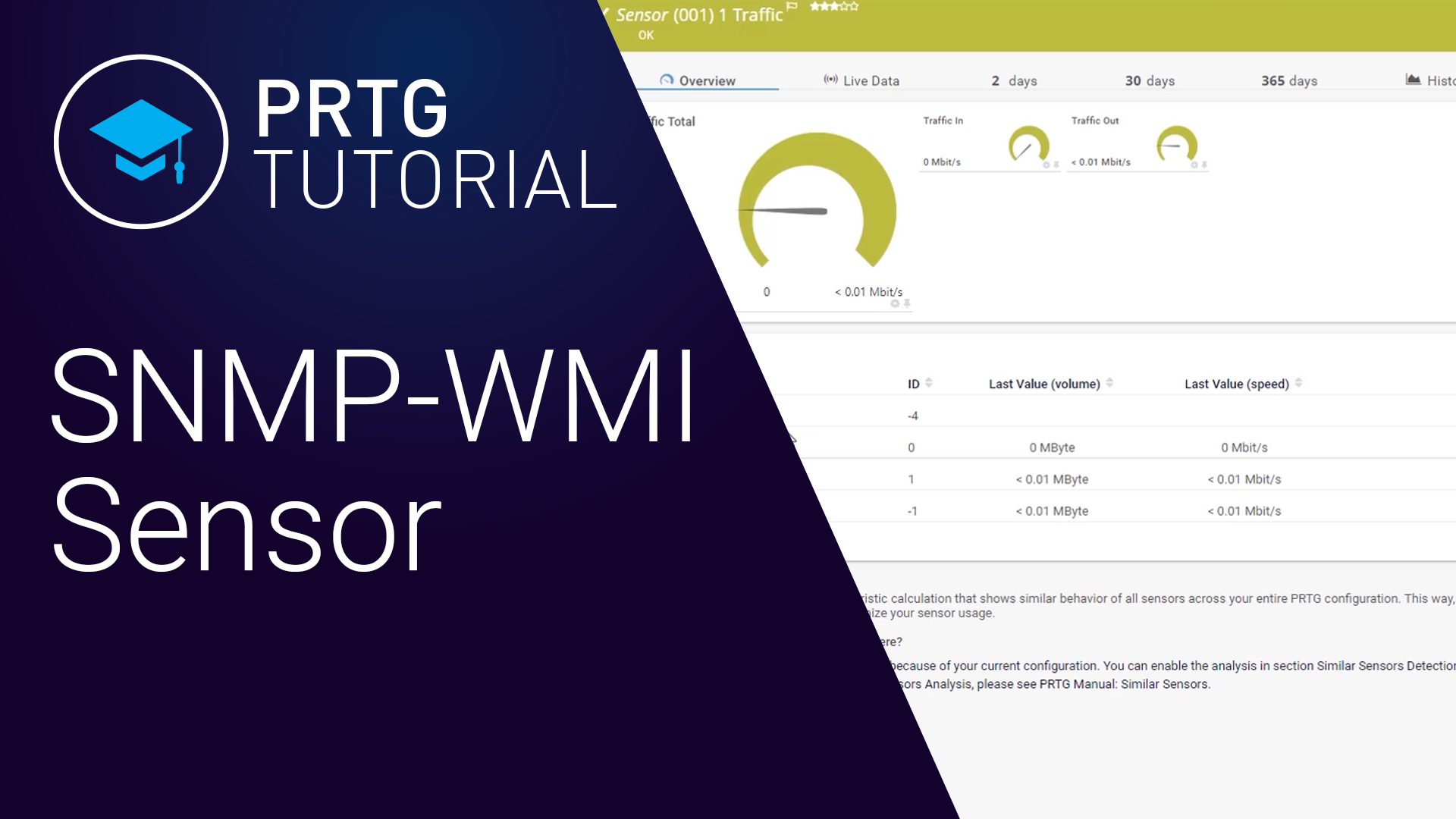 Video: PRTG – Bandwidth Monitoring with SNMP and WMI (Videos, Bandwidth, SNMP)
